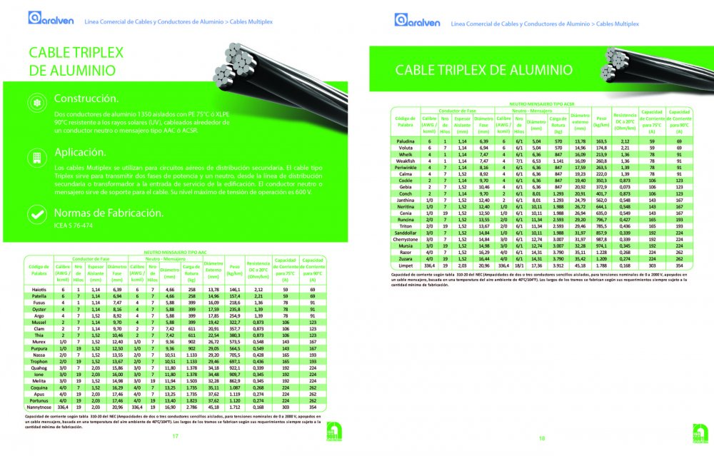Comprar CABLE TRIPLEX DE ALUMINIO