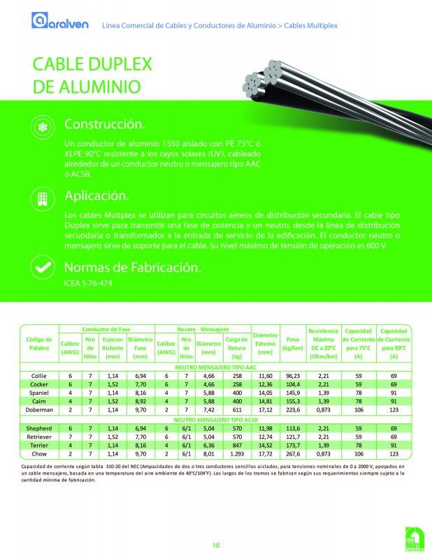 Comprar CABLE DUPLEX DE ALUMINIO