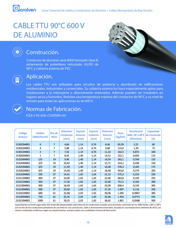 Comprar CABLE TTU 90ºC 600V DE ALUMINIO