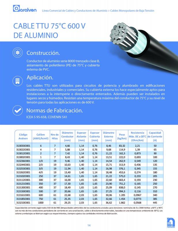Comprar CABLE TTU 75ºC 600V DE ALUMINIO