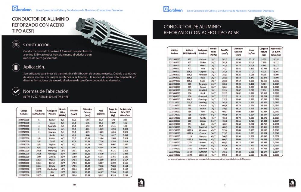 Comprar CONDUCTOR DESNUDO DE ALUMINIO TIPO ACSR