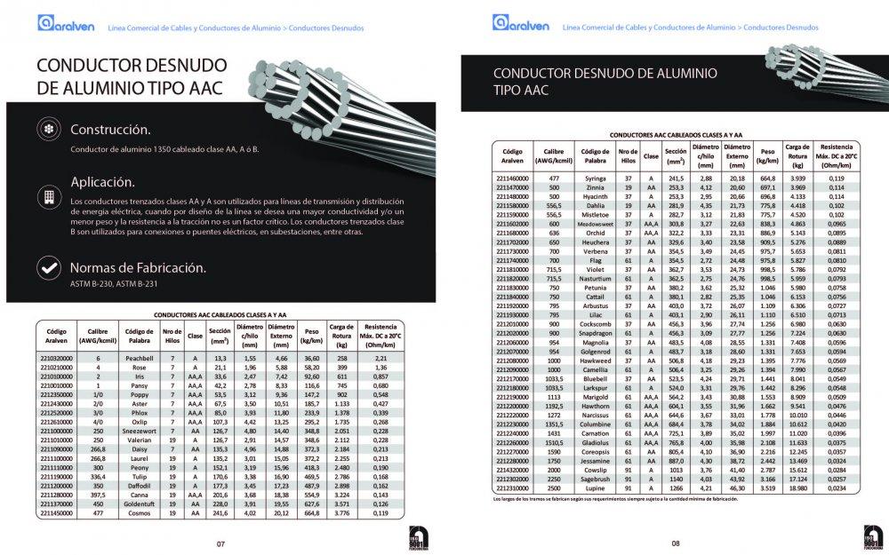 Comprar CONDUCTOR DESNUDO DE ALUMINIO TIPO AAC