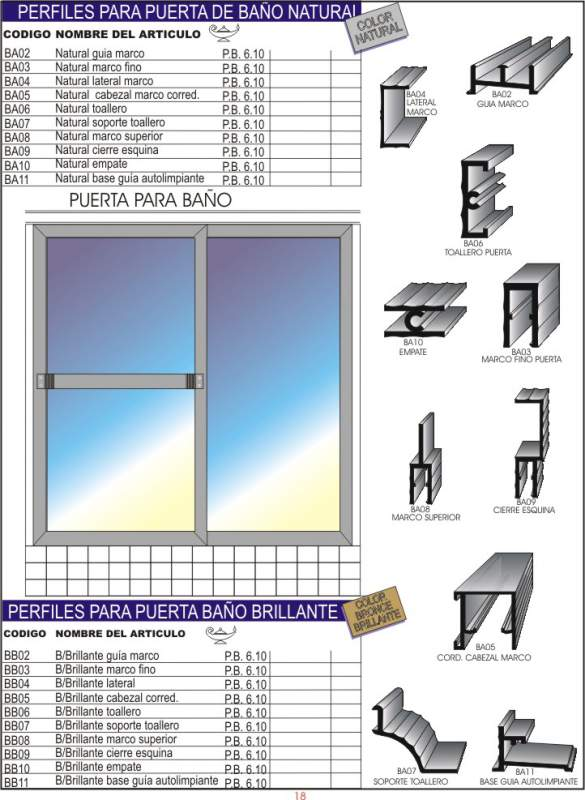 Comprar Componentes para las puertas