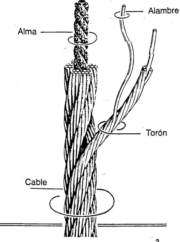 Comprar Cables de Acero