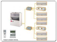 Sistemas Multi-split