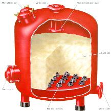 Polímeros ayudantes de filtración