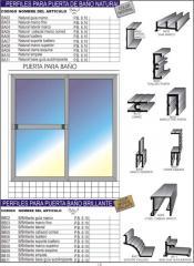 Componentes para las puertas