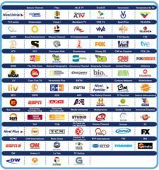 Servicios de TV por cable