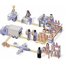 Organización de Logística