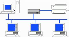 Servicio de equipo para la seguridad tecnogénica